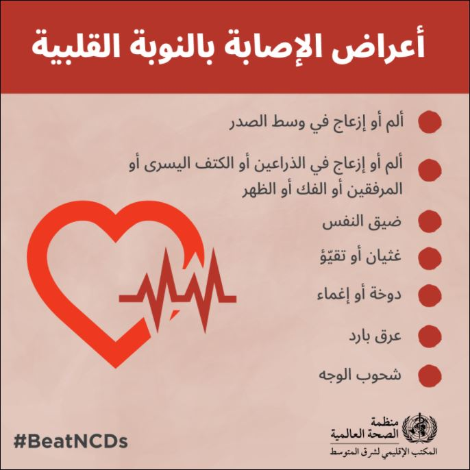 أعراض الإصابة بالنوبة القلبية فى  إنفوجراف