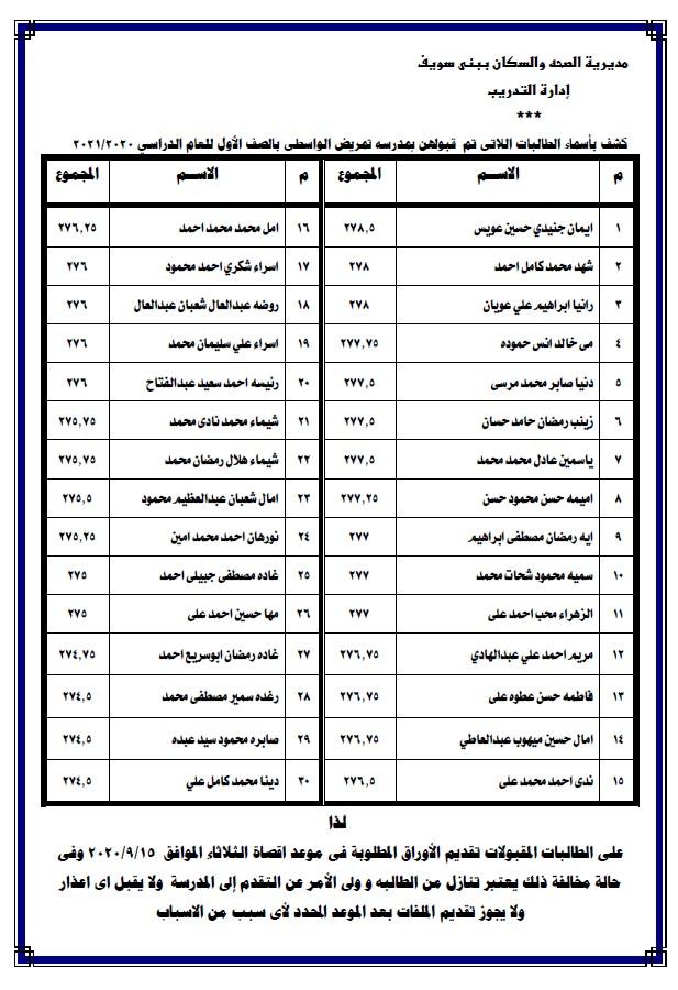 أسماء الطلاب المقبولين بمدارس التمريض (4)