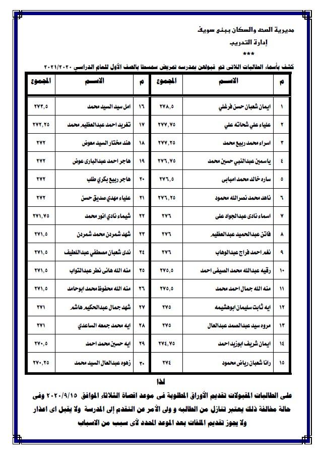 أسماء الطلاب المقبولين بمدارس التمريض (1)
