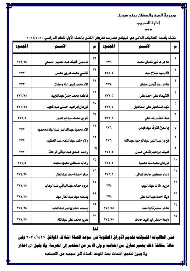 أسماء الطلاب المقبولين بمدارس التمريض (3)