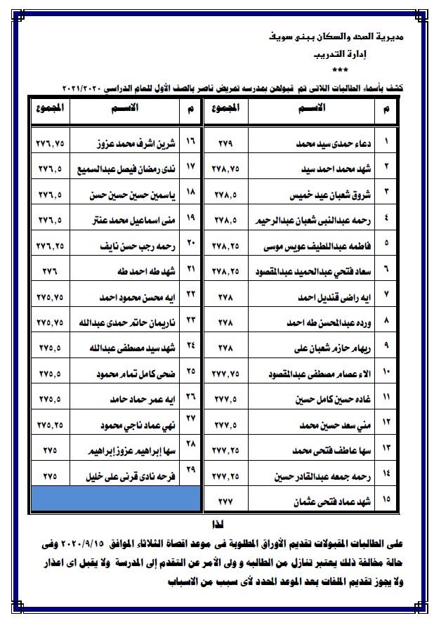 أسماء الطلاب المقبولين بمدارس التمريض (8)