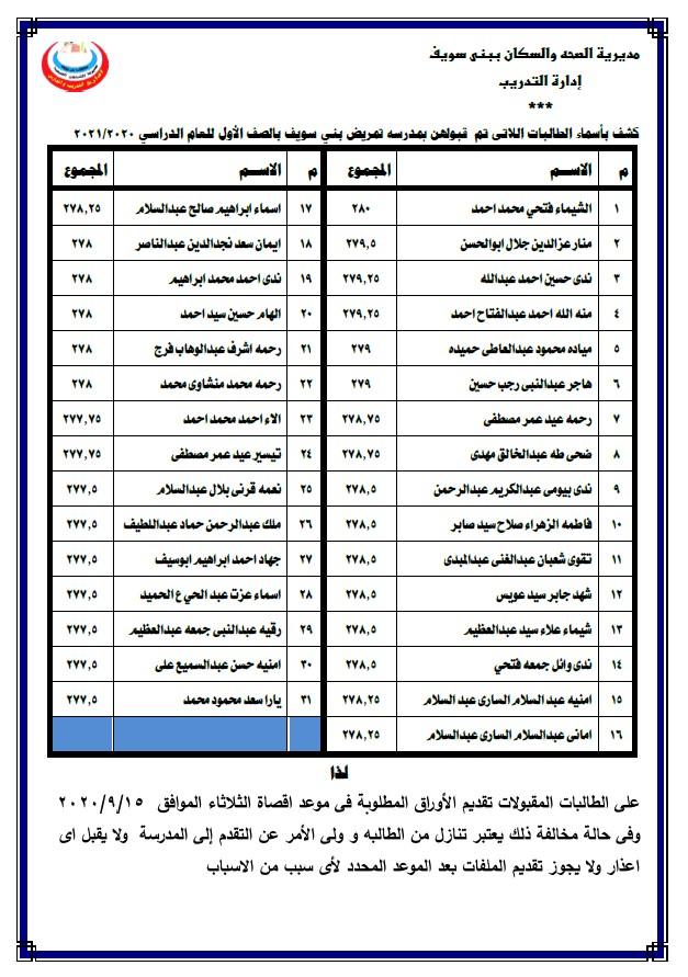 أسماء الطلاب المقبولين بمدارس التمريض (6)