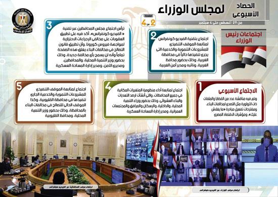 الحصاد الأسبوعي لمجلس الوزراء (3)