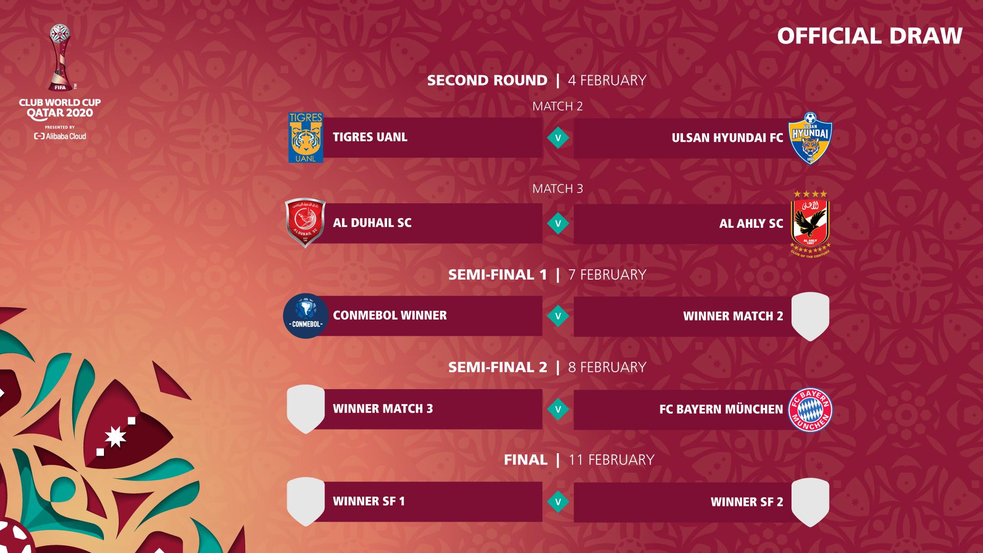 مواعيد مباريات كأس العالم للأندية