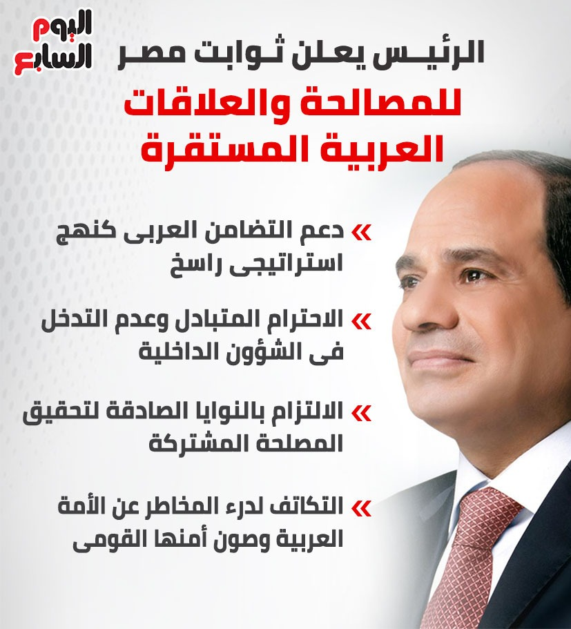 الرئيس يعلن ثوابت مصر للمصالحة والعلاقات العربية المستقرة