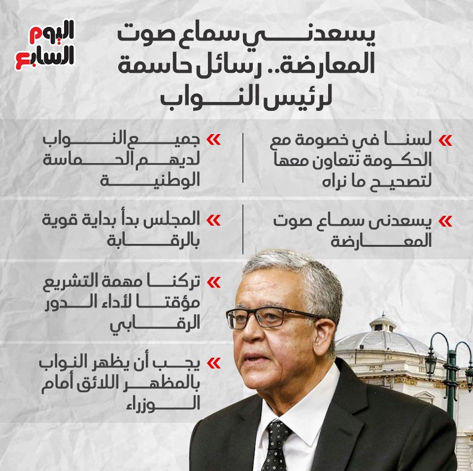 رسائل رئيس مجلس النواب