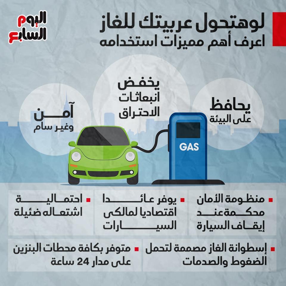 أهم مميزات استخدام الغاز