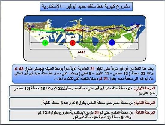 خطة-المشروع
