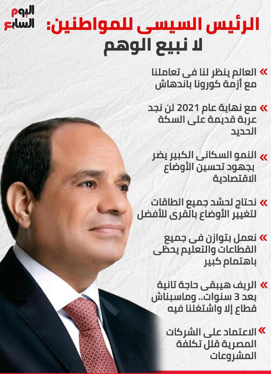 الرئيس السيسى للمواطنين لا نبيع الوهم