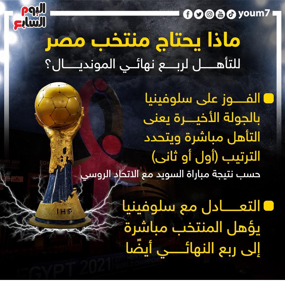 ماذا يحتاج منتخب مصر للتأهل لربع نهائى المونديال