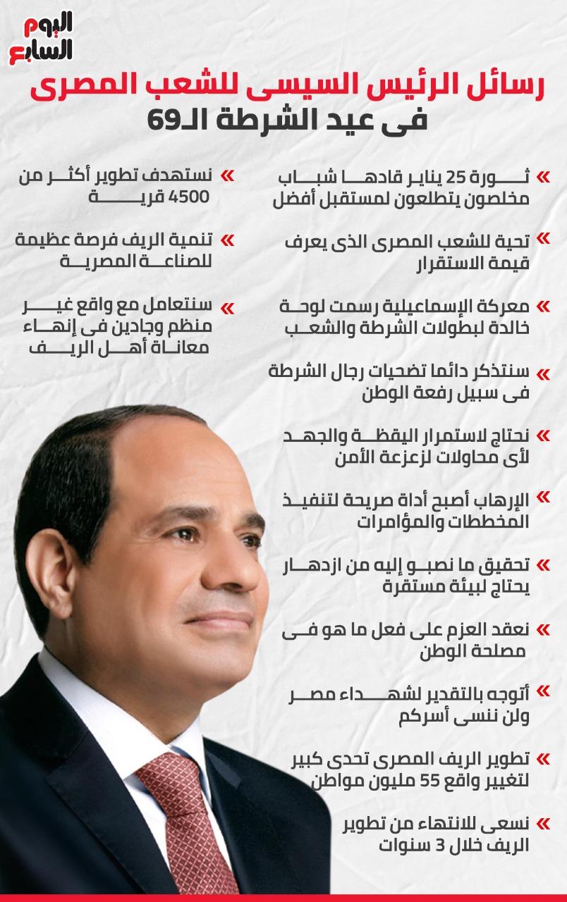 رسائل الرئيس السيسى للشعب المصرى فى عيد الشرطة الـ69