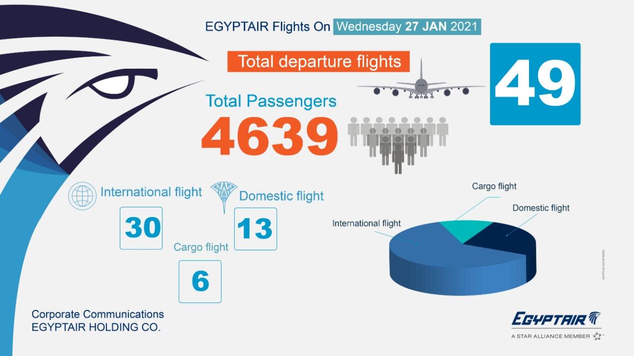 رحلات مصر للطيران