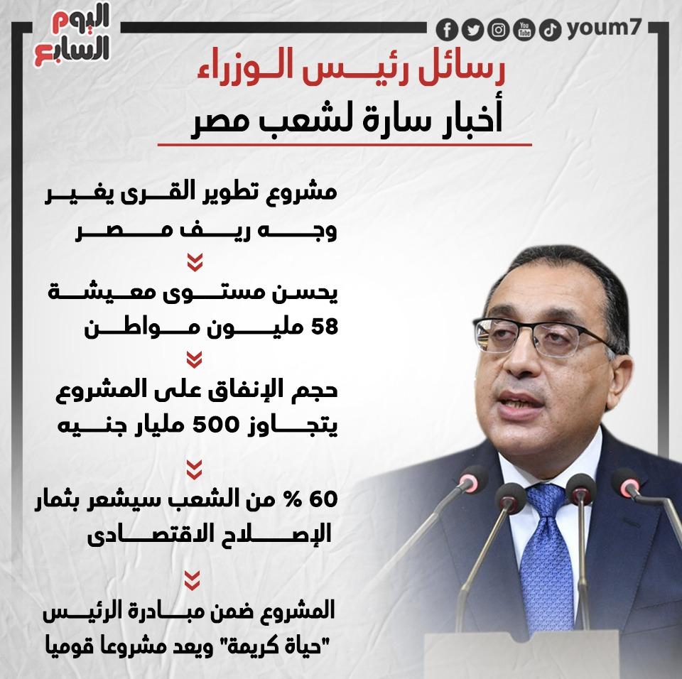مشروع تطوير الريف المصرى