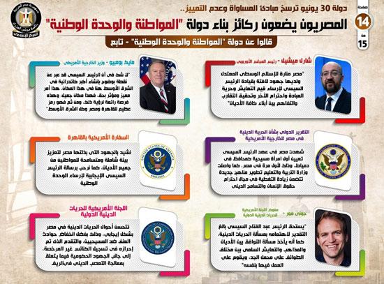 انفوجراف ركائز بناء دولة المواطنة والوحدة الوطنية (14)