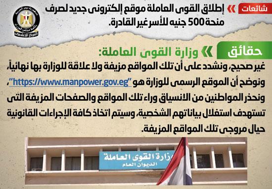 انفوجراف المركز الإعلامى لمجلس الوزراء