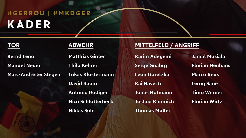 Germany list