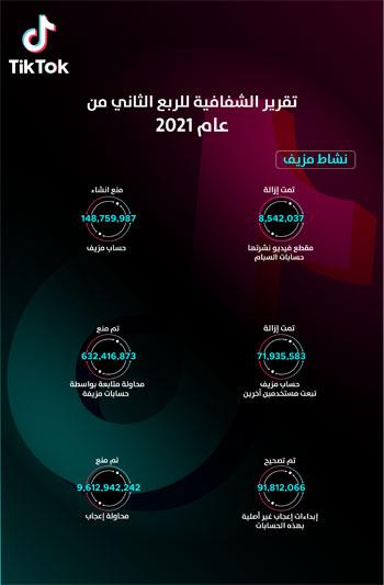 tiktok-infographic-arabic-(1)-3
