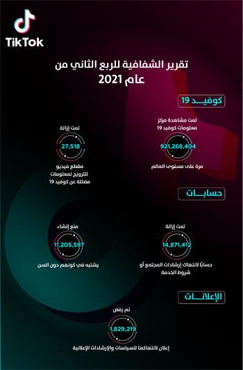 tiktok-infographic-arabic-(1)-2