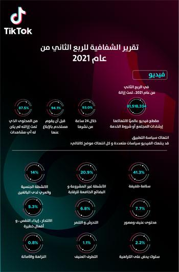 tiktok-infographic-arabic-(1)-1