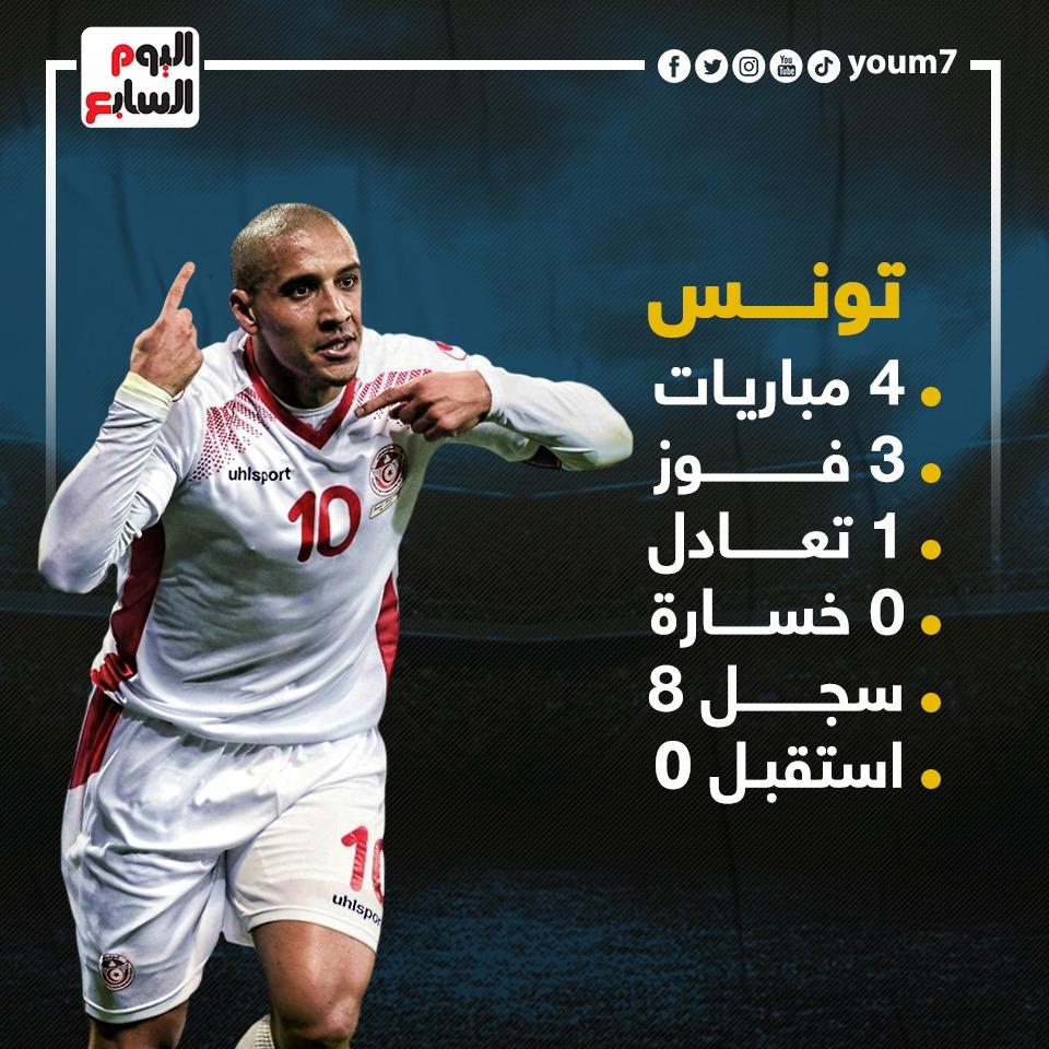 مشوار منتخب تونس في تصفيات كأس العالم 2022