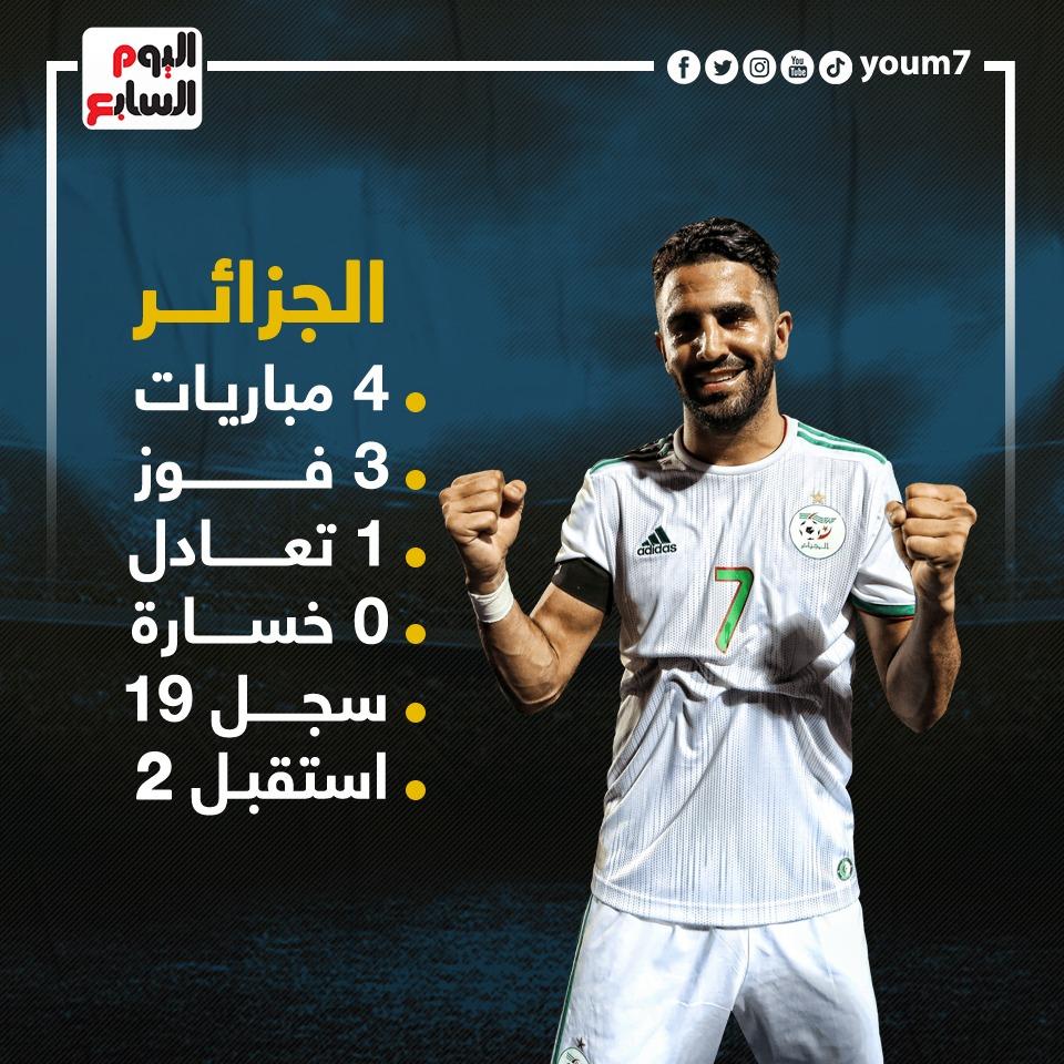مشوار منتخب الجزائر في تصفيات كأس العالم 2022