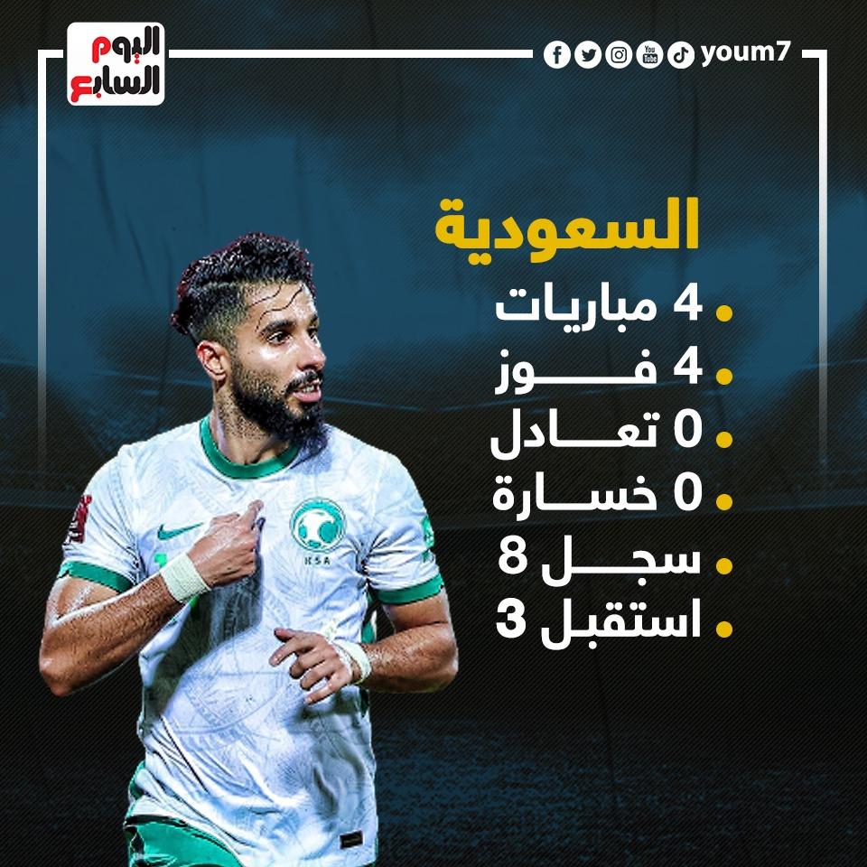 مشوار منتخب السعودية في تصفيات كأس العالم 2022