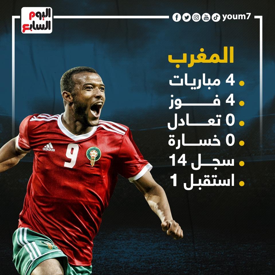 مشوار منتخب المغرب في تصفيات كأس العالم 2022