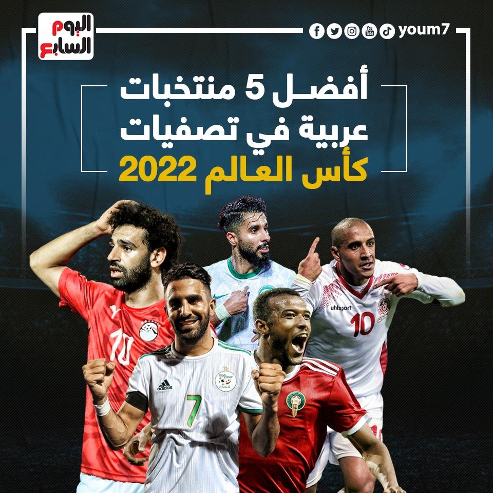 أفضل المنتخبات العربية في تصفيات المونديال
