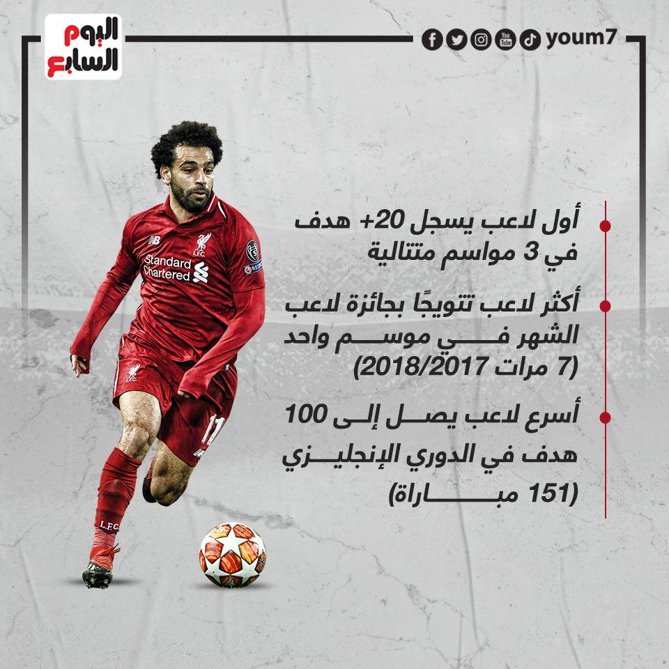 Salah's record numbers