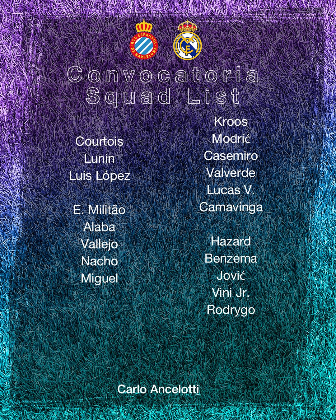 Real Madrid List