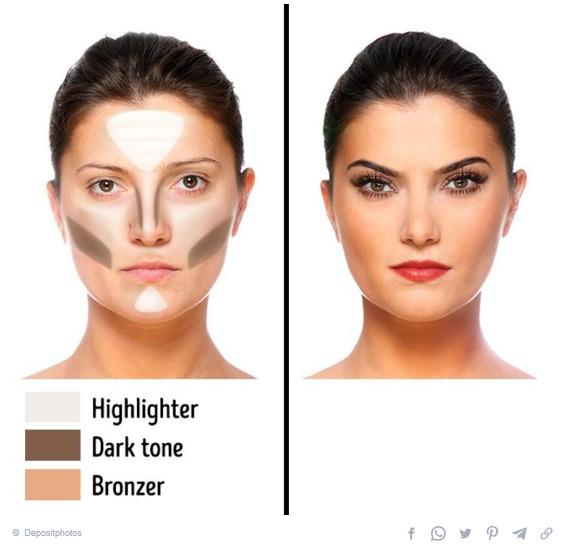 face detection techniques