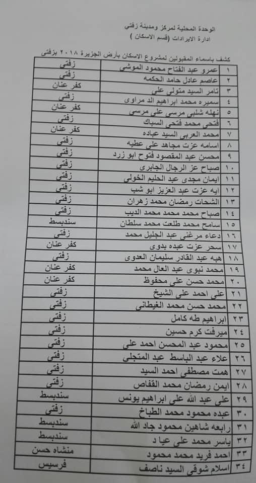 أسماء المستحقين للوحدات السكنية بمساكن الجزيرة في الغربية (2)