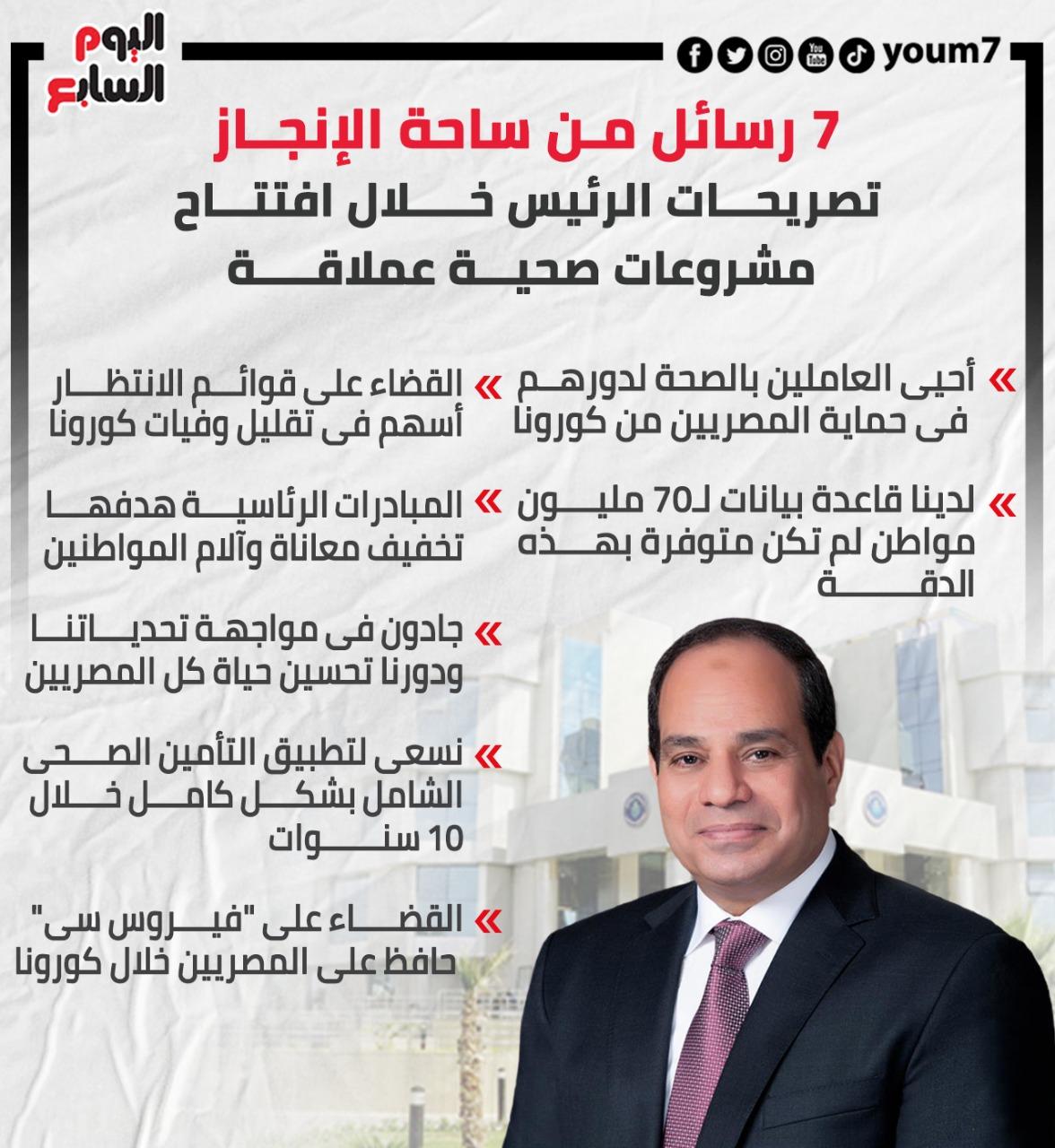تصريحات السيسى فى افتتاح مجمع الإسماعيلية الطبى ومشروعات قطاع الصحة