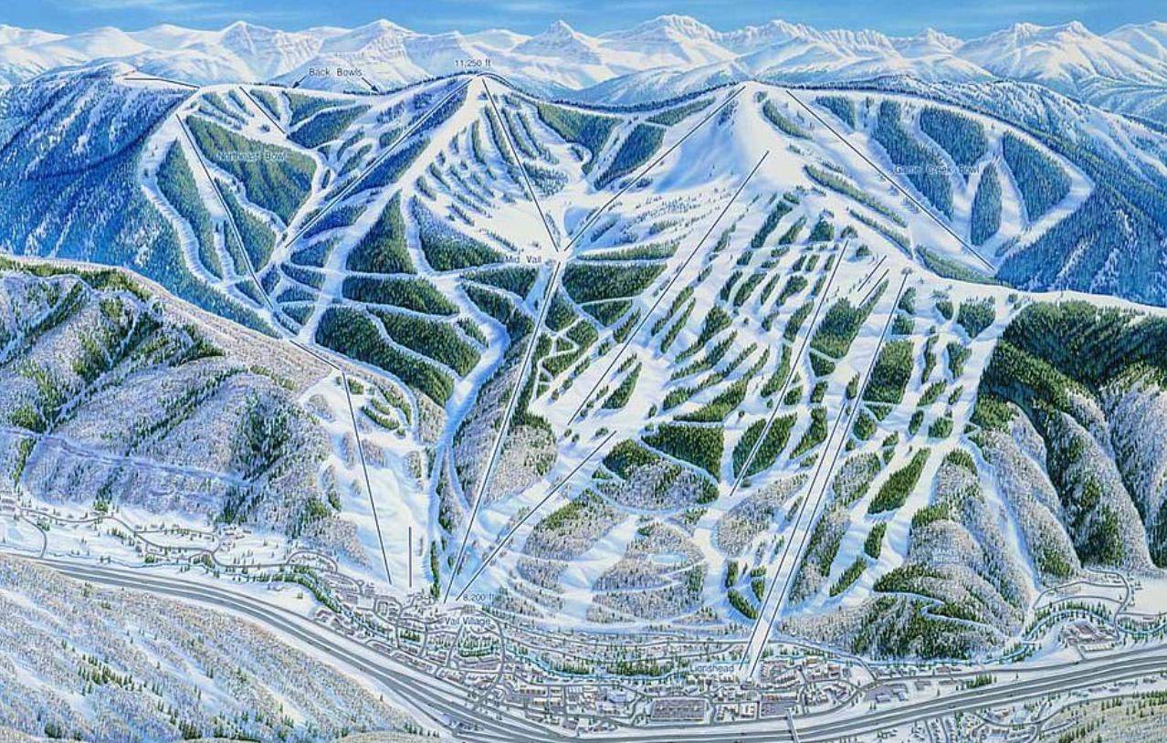 لوحة توضح مسارات التزلج