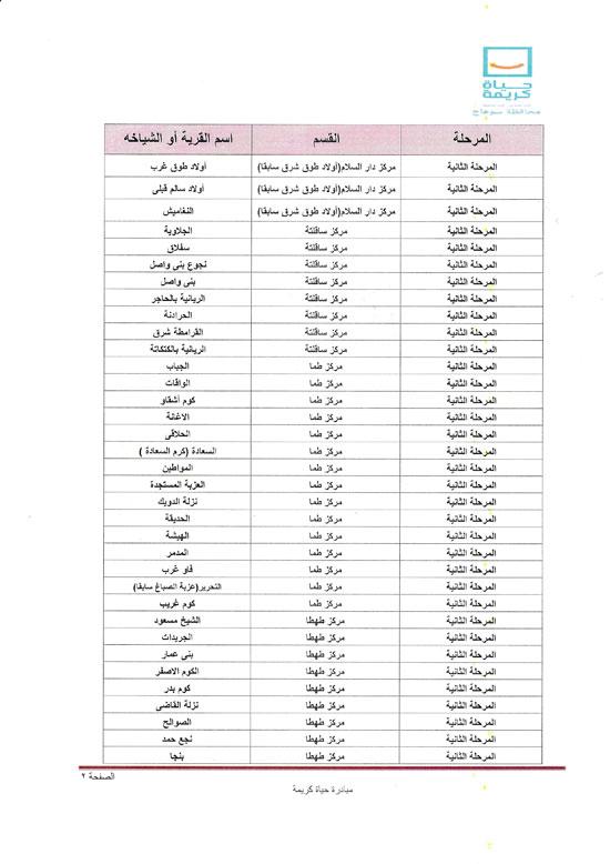 قرى-المرحله-الثانيه-2