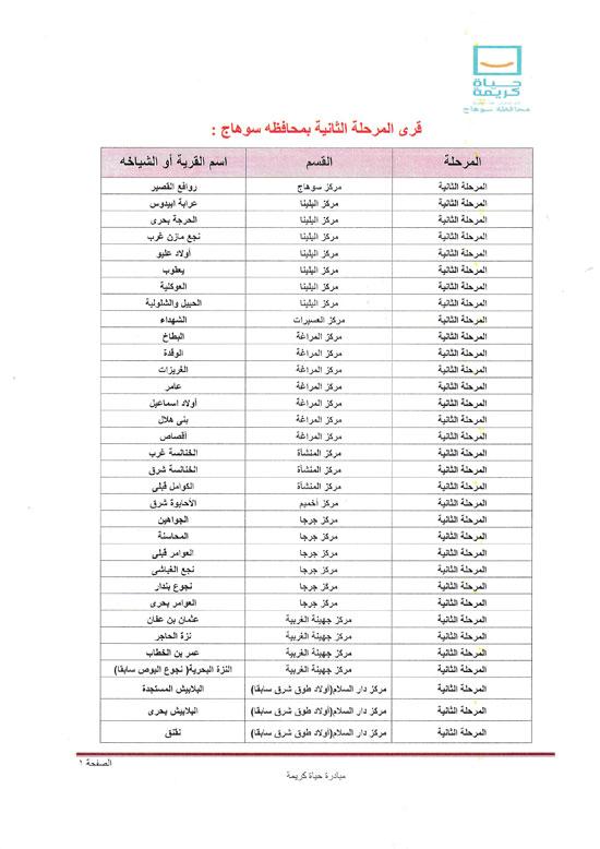 قرى-المرحله-الثانيه-1