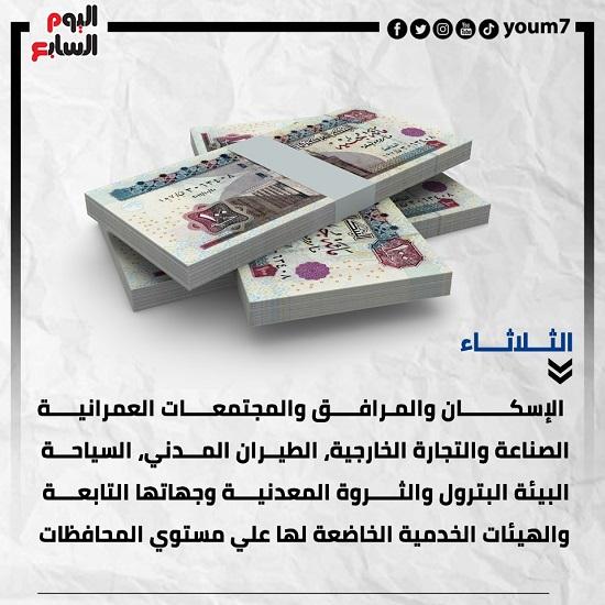 صروف رواتب شهر فبراير الثلاثاء 2