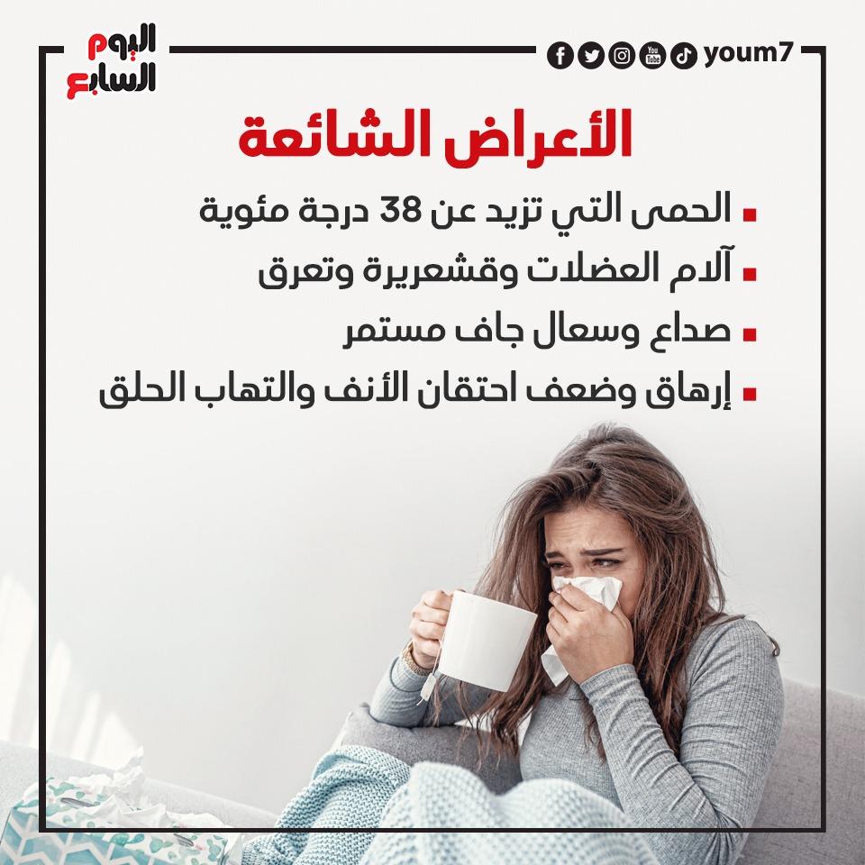 الأعراض الشائعة  للإصابة بالأنفلونزا الموسمية