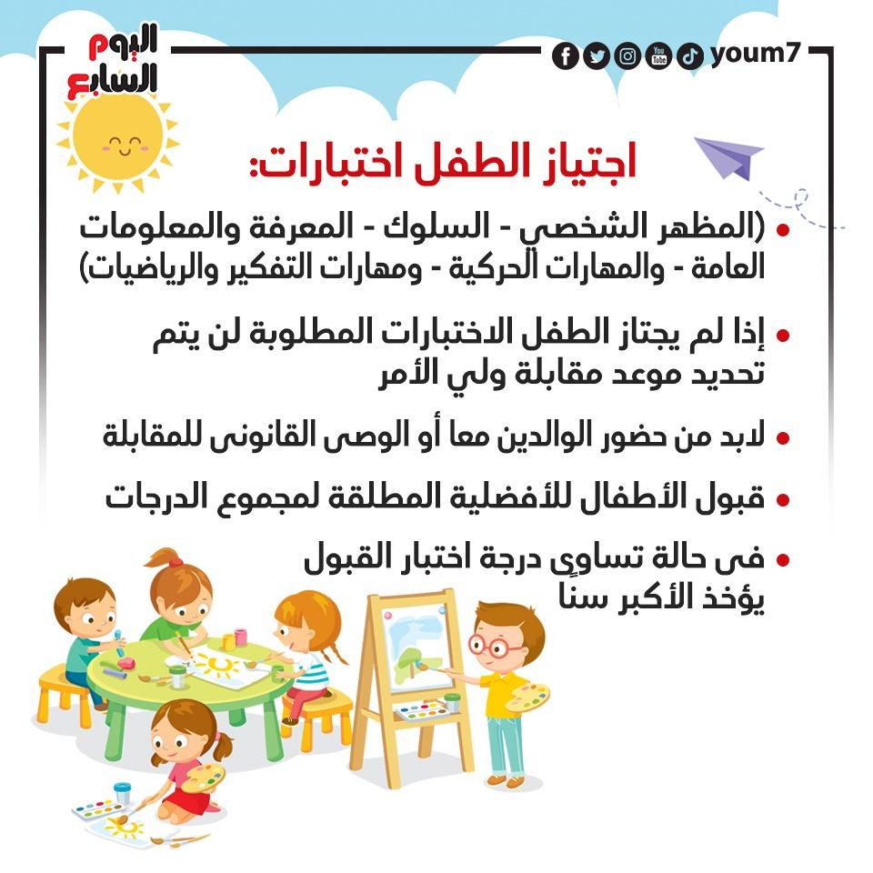 شروط الالتحاق برياض الأطفال بالمدارس الدولية الحكومية