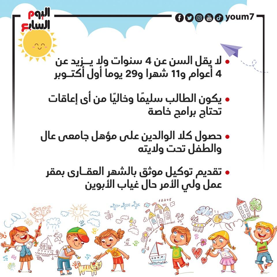 شروط الالتحاق برياض الأطفال