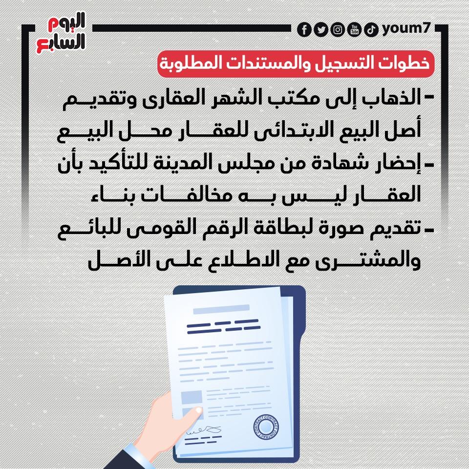خطوات التسجيل والمستندات