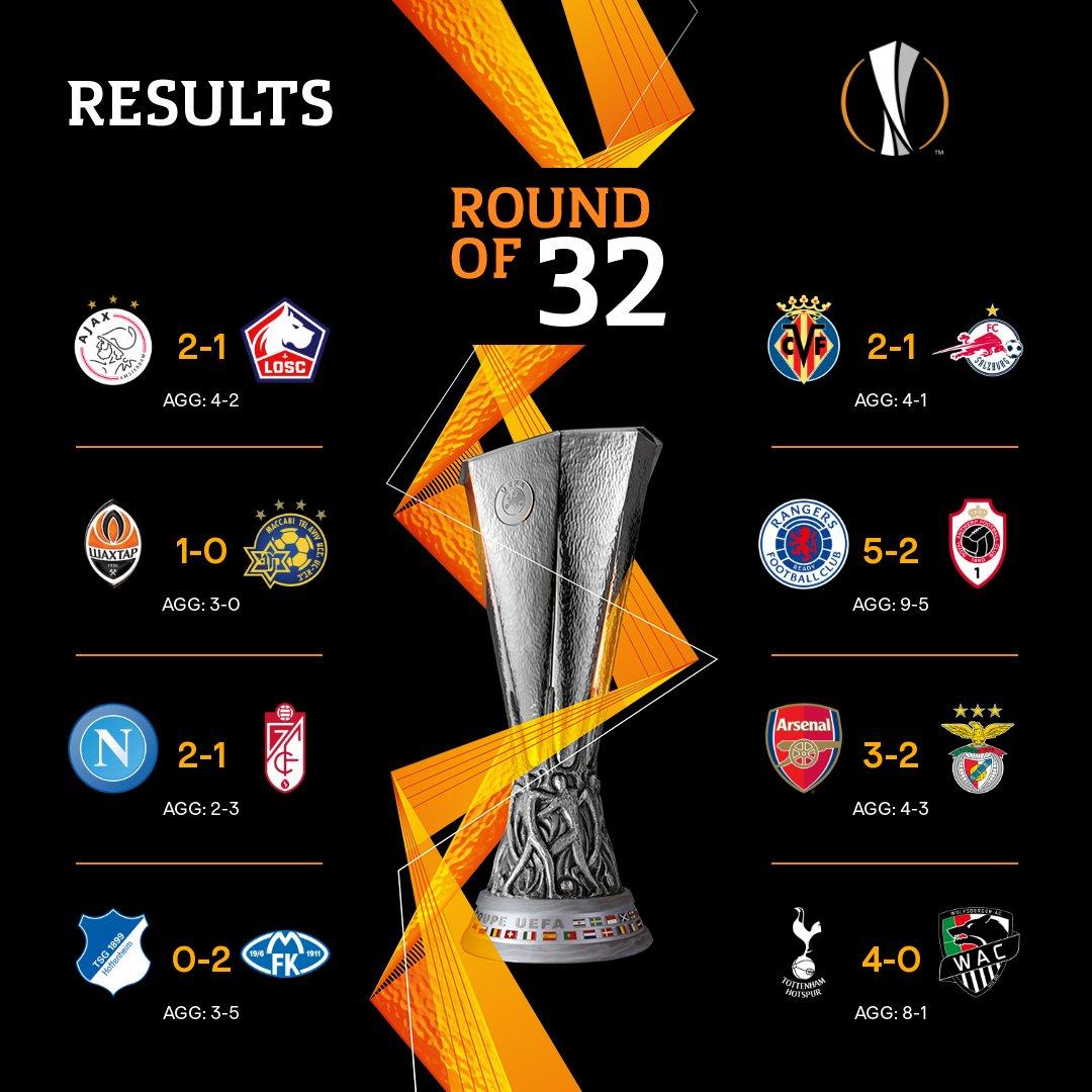 نتائج الدوري الأوروبي