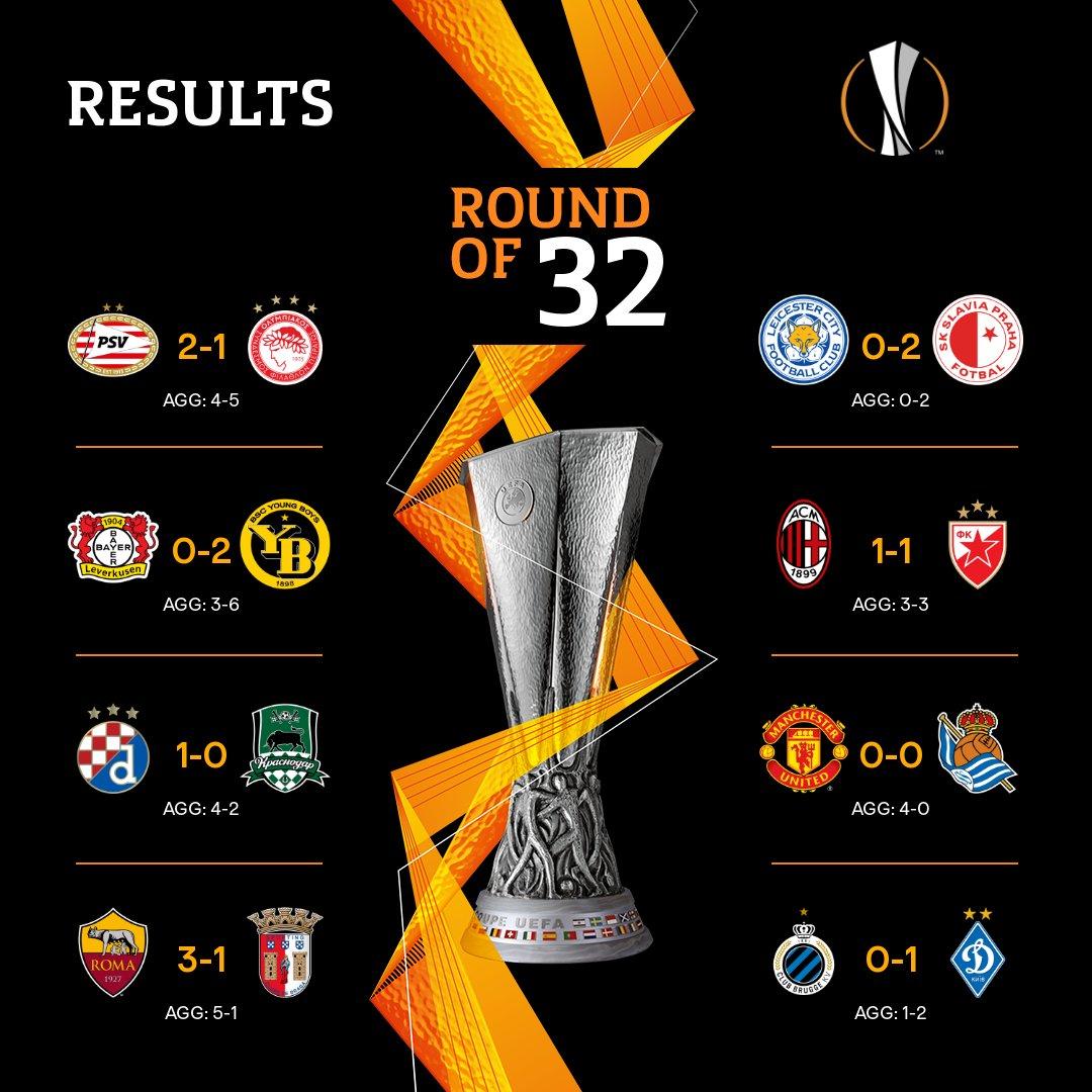 نتائج الدوري الأوروبي الخميس