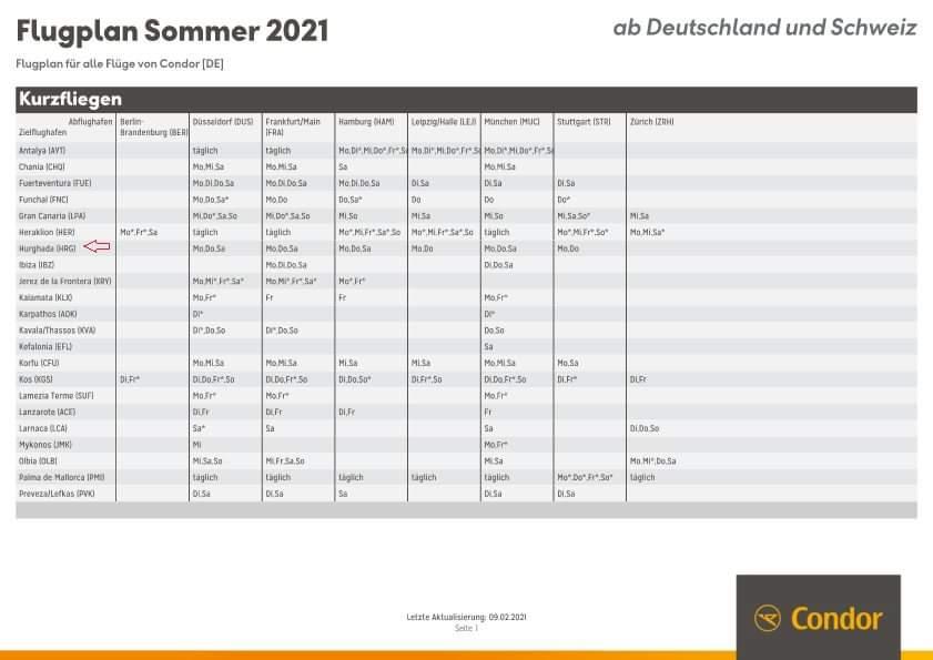 جدول رحلات الطيران من المانيا الى الغردقة