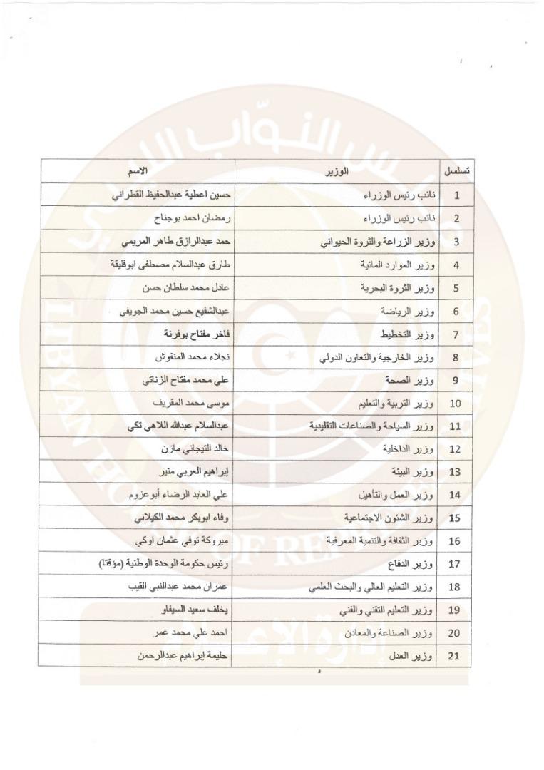 الحكومة الليبية الجديدة
