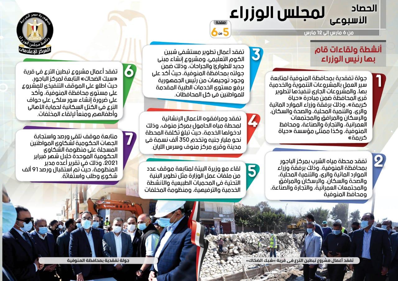الحكومه (4)