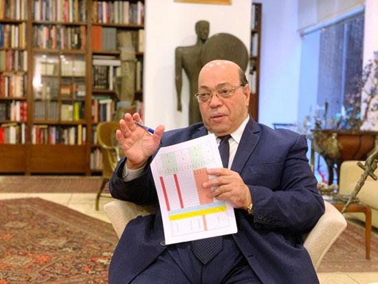 الدكتور-شاكر-عبد-الحميد-فى-مؤسسة-فاروق-حسنى