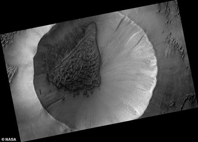 المريخ من المركبة المدارية