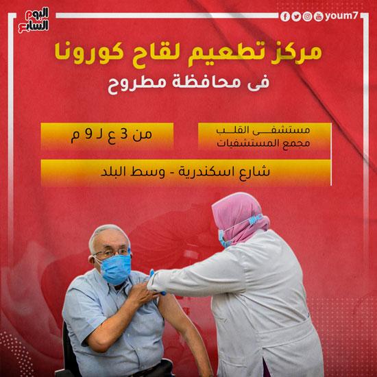 مراكز تطعيم لقاح كورونا بمطروح