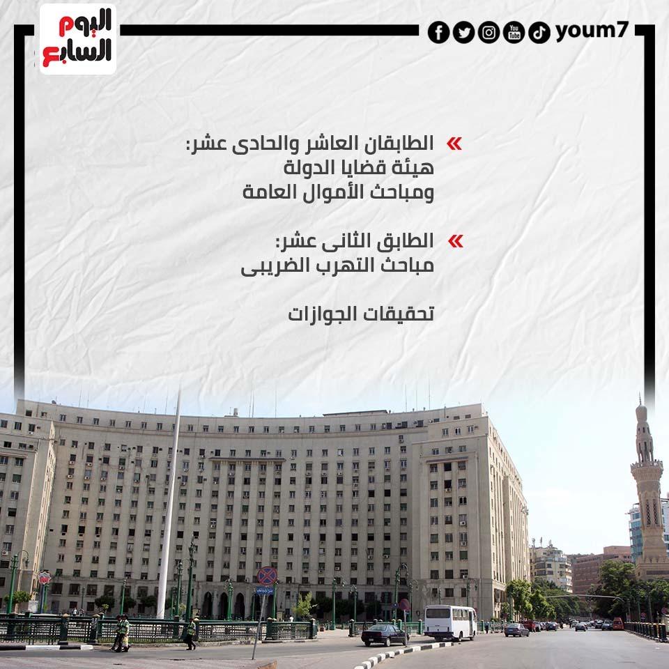 الإدارات المنقولة من مجمع التحرير